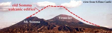 How Vesuvius could have looked like in 79 CE.