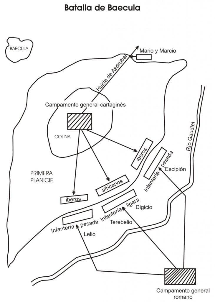 Plan of battle of Baecula