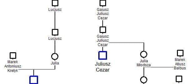 Caesar, Antonyz, August - family connections