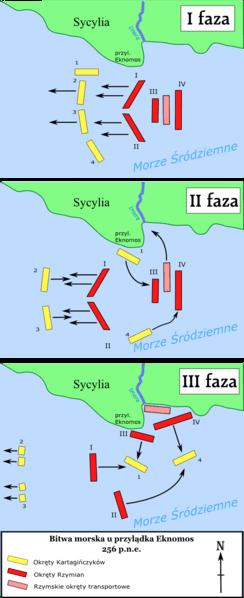 Bitwa morska koło przylądka Eknomos