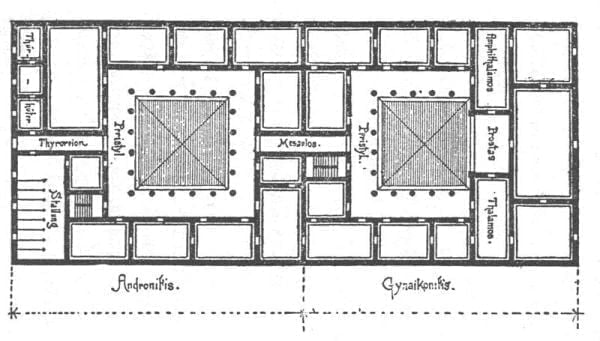 Plan of the Greek house according to Vitruvius