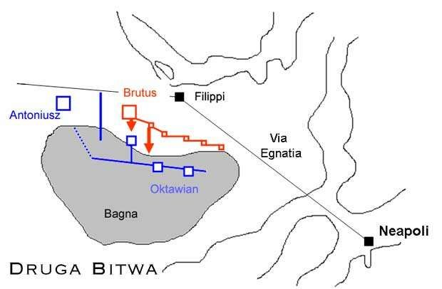 Phase II of battle of Philippi