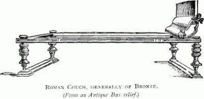 Schemat rzymskiego łoża
