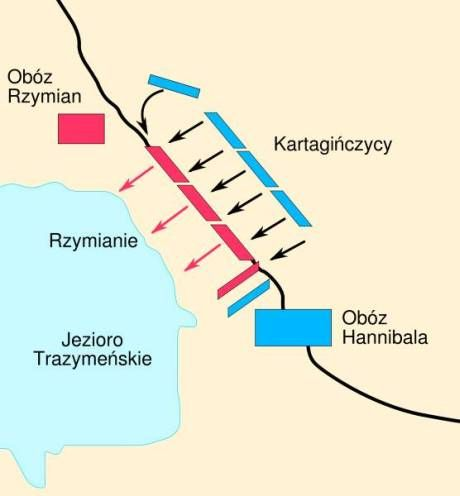 Battle plan of Lake Trasimene
