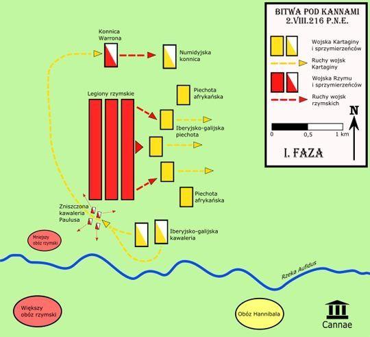 Pierwsza faza bitwy pod Kannami