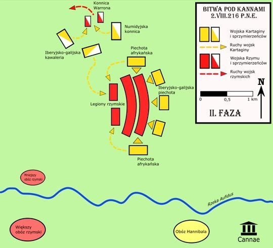 The second phase of the battle.