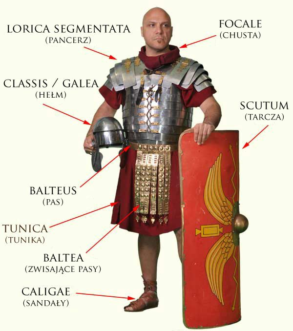 The image of a legionary at the beginning of the Roman Empire