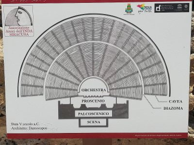 Plan of the ancient theater in Syracuse